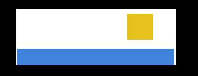 Beacon Outdoor Lighting - Logo